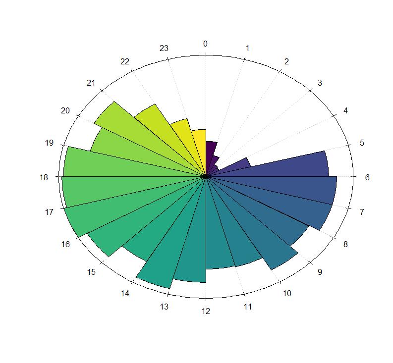 clock_plot
